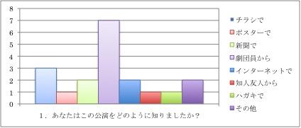 7do_Q1.jpg
