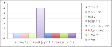 7hoku_Q1.jpg
