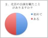 7hoku_Q2.jpg